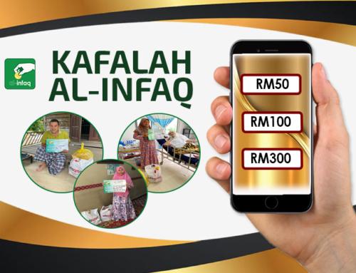 KAFALAH AL-INFAQ