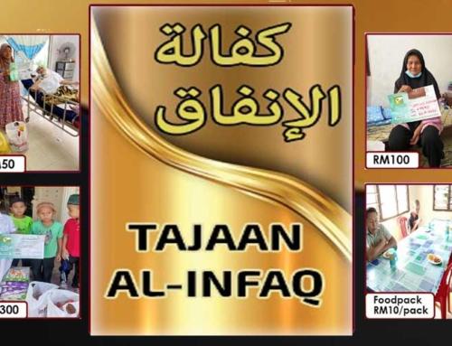 KAFALAH AL-INFAQ PACKAGE